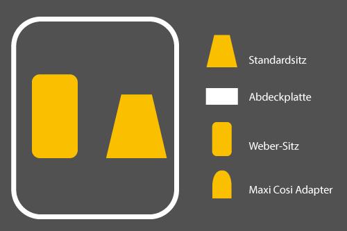 Winther Cargoo Sitzkonfigurationen -Weber Kindersitz + Standardsitz