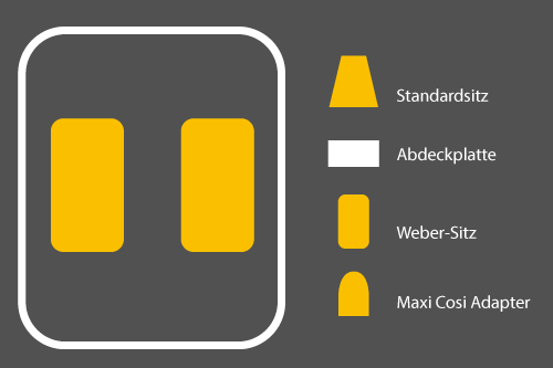 Winther Cargoo Sitzkonfigurationen - 2 Weber Kindersitze