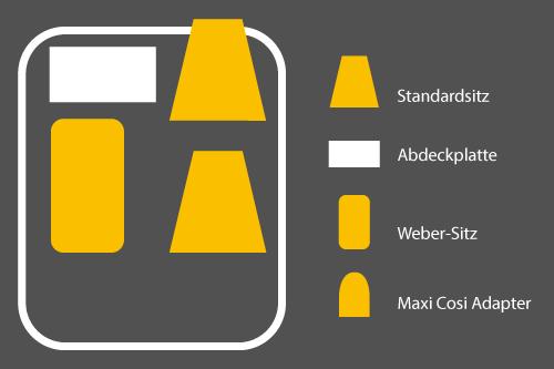 Winther Cargoo Sitzkonfigurationen -Weber Kindersitz + Abdeckplatte + 2 Standardsitze
