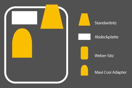 Winther Cargoo Sitzkonfigurationen - Standardsitz + Abdeckplatte + Maxi Cosi Adapter